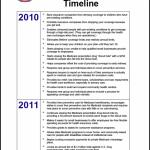 National Health Care Timeline