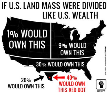 If The USA Map Was Divided Like Wealth - Divided us map