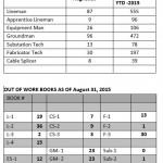 Outside Line Report: September, 2015